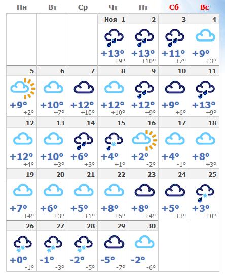 Погода в ноябрьской Чехии в 2020 году.