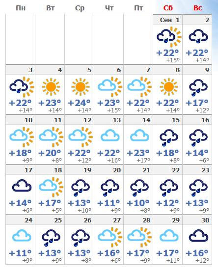 Погода в сентябрьской Чехии в 2019 году.