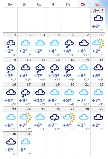 Прогноз погодных условий в Карловых Варах в декабре 2019 года.