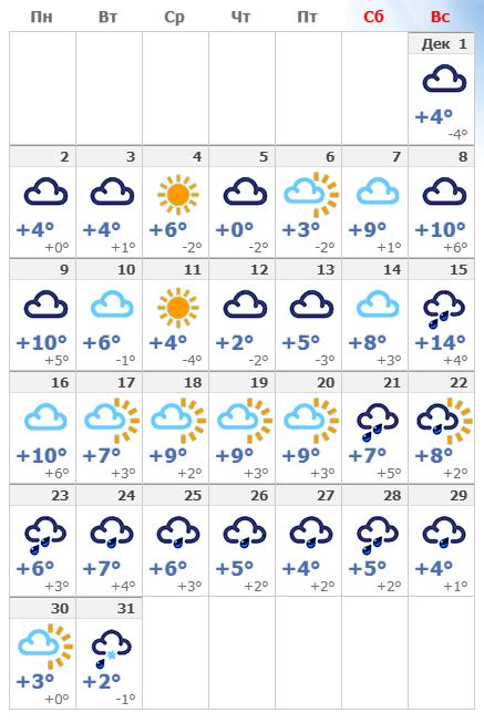 Погодные условия в столице Чехии в декабре 2019 года.