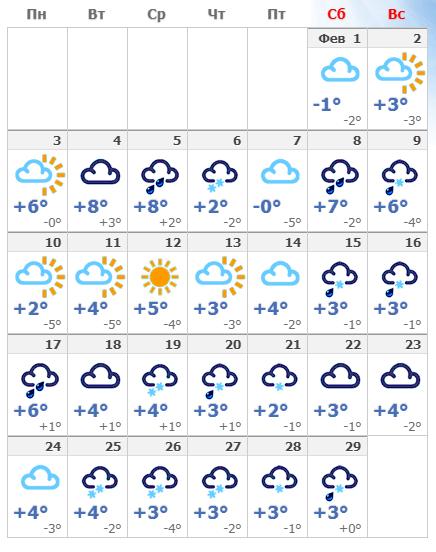 Погодные условия в Карловых Варах в феврале 2020 года.