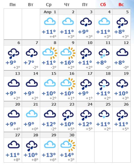 Погодные условия в Карловых Варах в апреле 2020 года.
